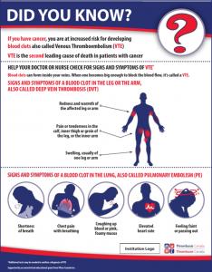 Symptom Checklist for patients